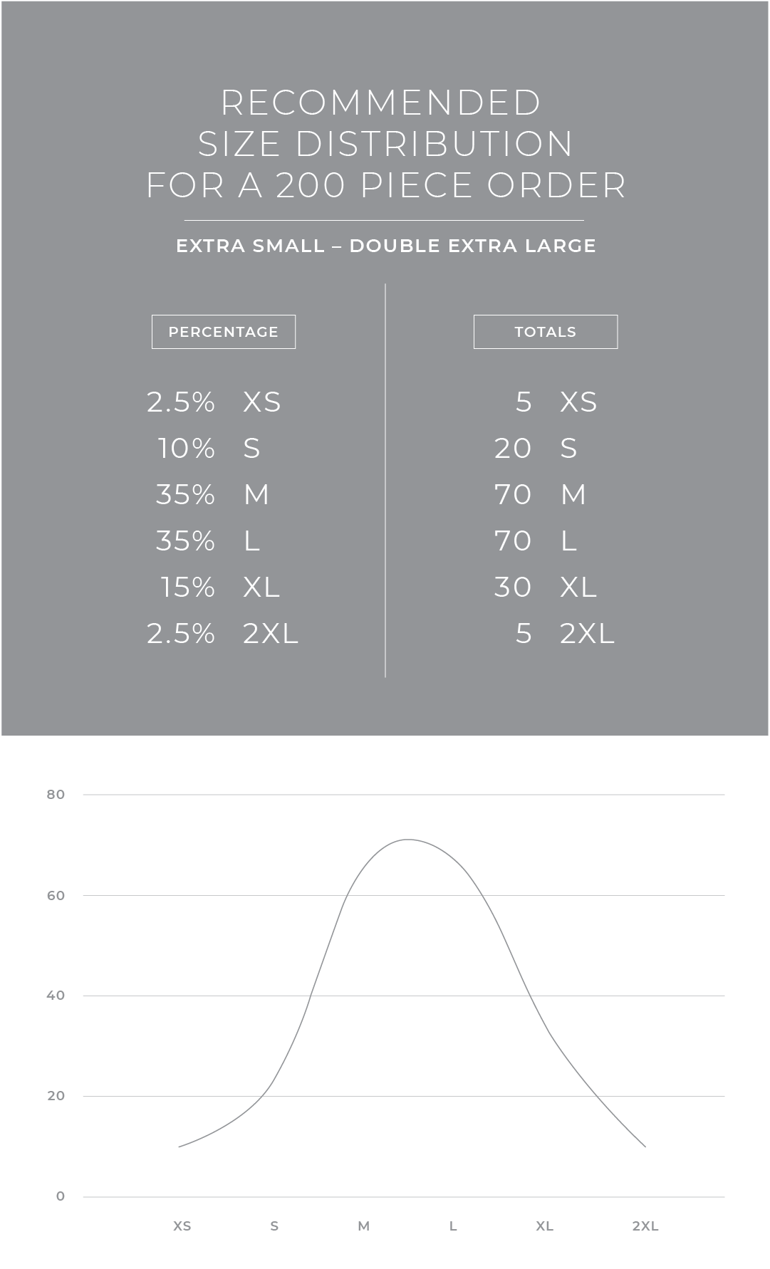 How To Choose Shirt Sizes On Your Next Order